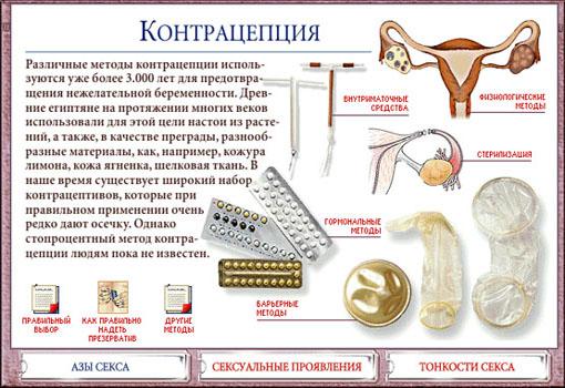 ЭНЦИКЛОПЕДИЯ СЕКСА С ФОТО